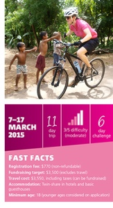 cyclist_fastfacts_240x441